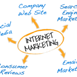 internet-marketing-graphic-300